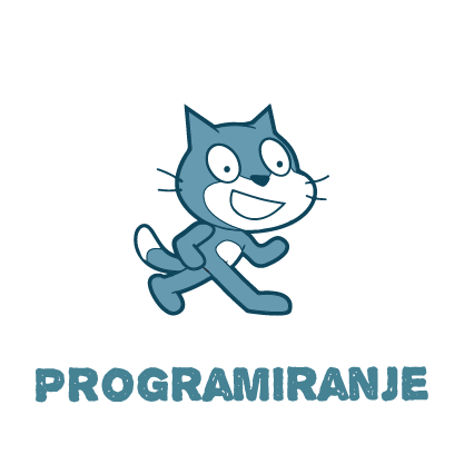 Programiranje ikona